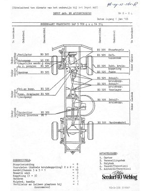 Smeerkaart DAF YA 314